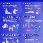 北海道サッカー協会 リーフレット(選手用)
